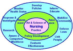 Clinical Scenarios for Critical Thinking